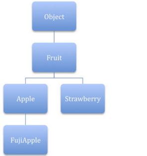 Java_generics_1